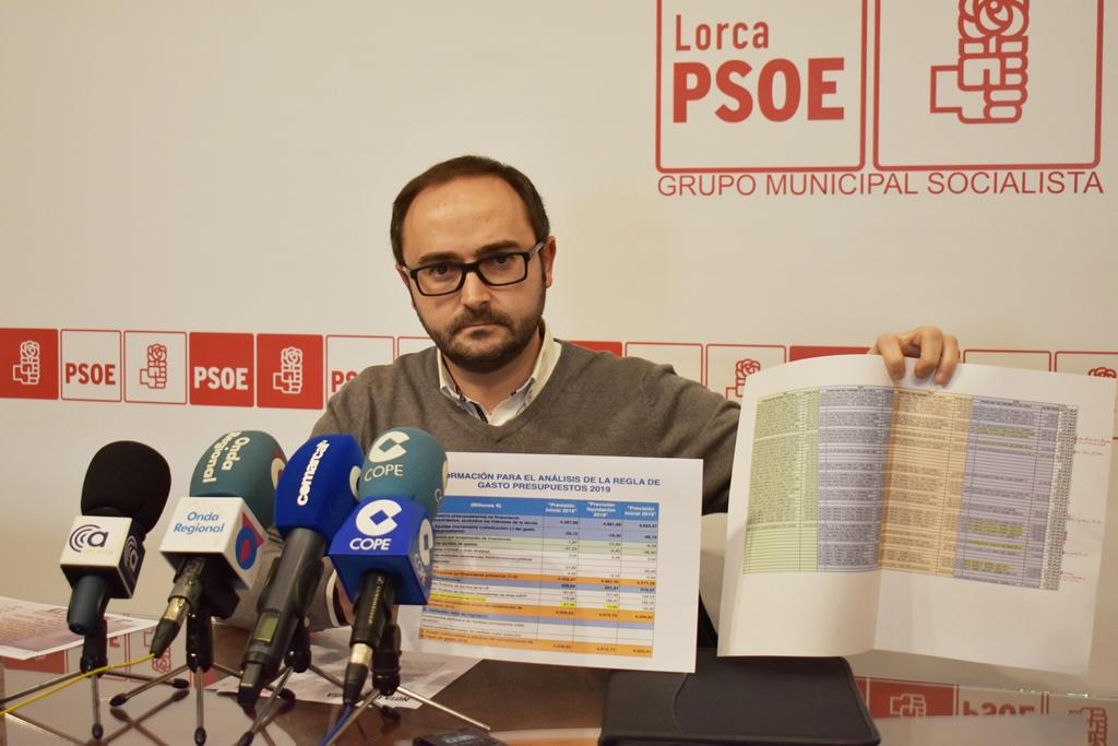 """PSOE: """"Los presupuestos que presenta el PP son electoralistas y no responden a las necesidades reales de los lorquinos"""""""