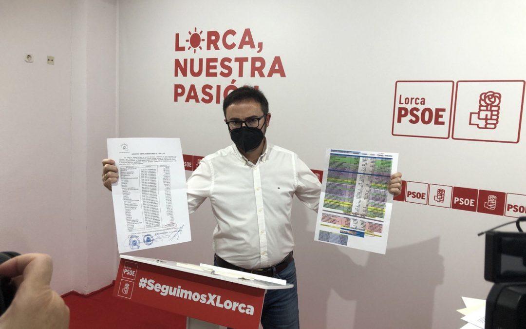El PSOE de Lorca exige la dimisión de Fulgencio Gil si no es capaz de demostrar las acusaciones que hizo el pasado viernes sobre la sentencia de Iberdrola